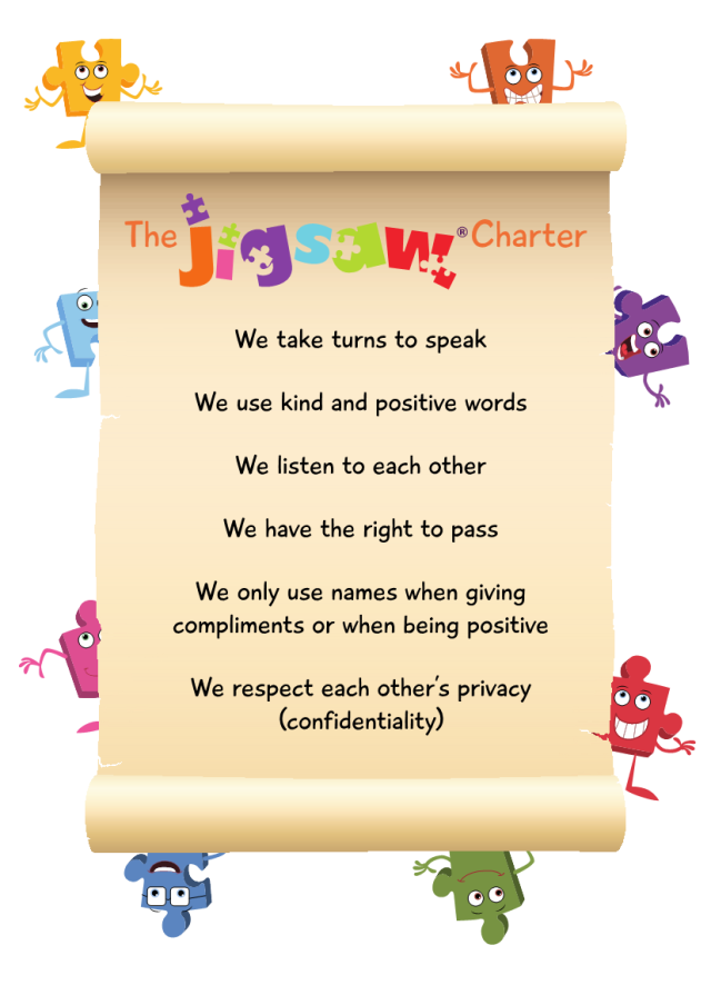 Jigsaw- PSHE | Gorse Hall Primary School Blog